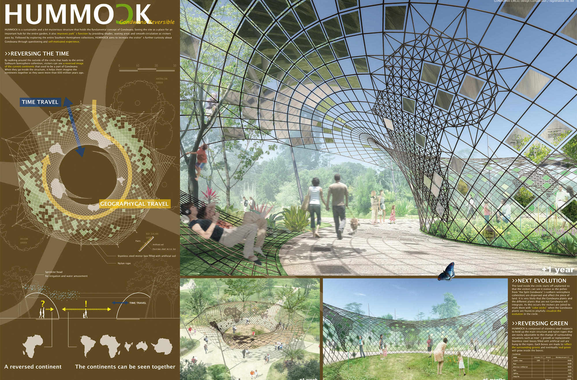 san francisco botanical garden gondwana circle design competition